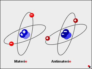 Materie und Antimaterie im Vergleich: Die Ladungen sind vertauscht. Grafik: © drillingsraum.de