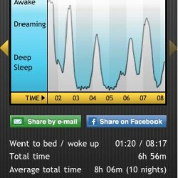 """""""Sleep Cycle"""" zeichnet jede unruhige Nacht auf. Foto: S.Zoche"""