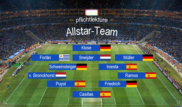 Das All-Star-Team: Die Besten der WM
