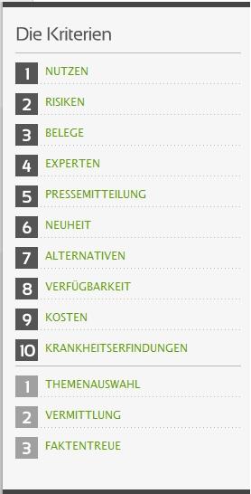 Die Kriterien, nach denen die Gutachter von medien-doktor.de urteilen. Screenshot: medien-doktor.de